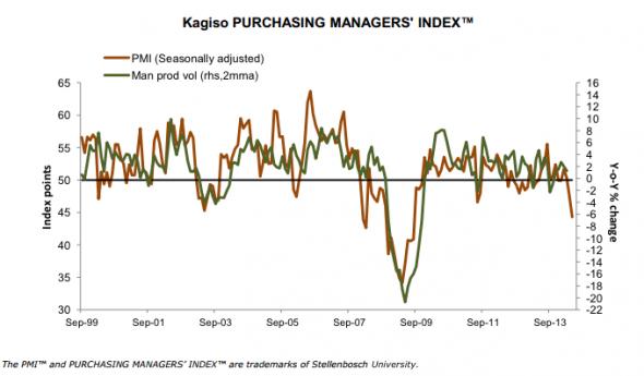 Source: Kagiso Tiso Holdings