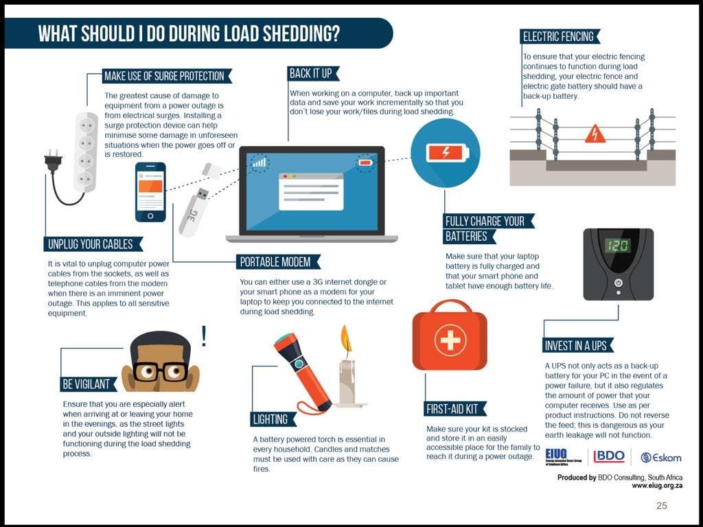 Eskom Load Shedding: Eskom-what-do-loadshedding