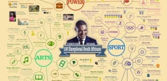 Trevor Noah...and other Successful South Africans