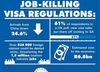 DA - Job Killing Visa Regulations