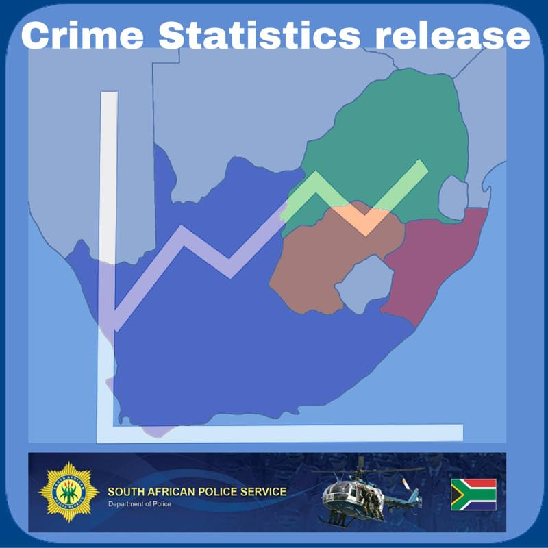 Crime statistics South Africa