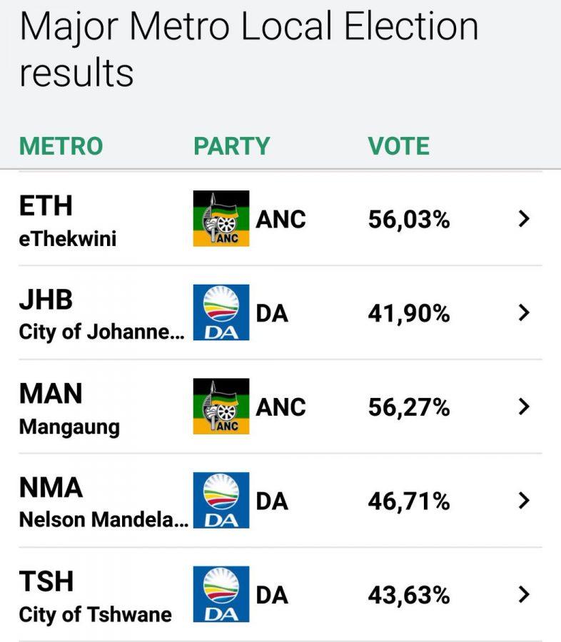 Source: Twitter/SA Gov News