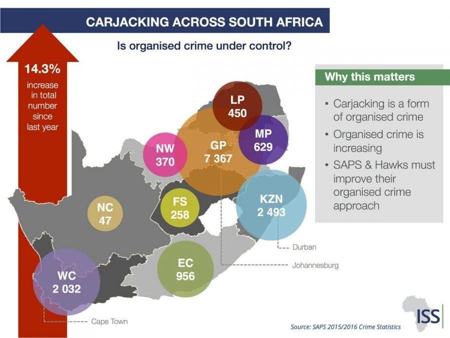 Car jacking South Africa