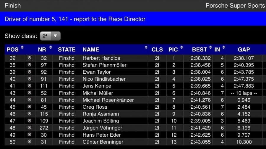 ewan-taylor-racing4