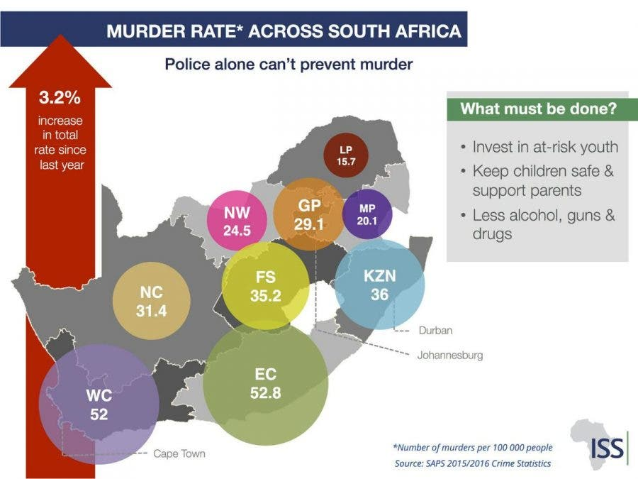carjacking insights from south africa What do people think about south africa carjacking, theft, etc rates view that is going allow a decent amount of insight that would enable you to work.