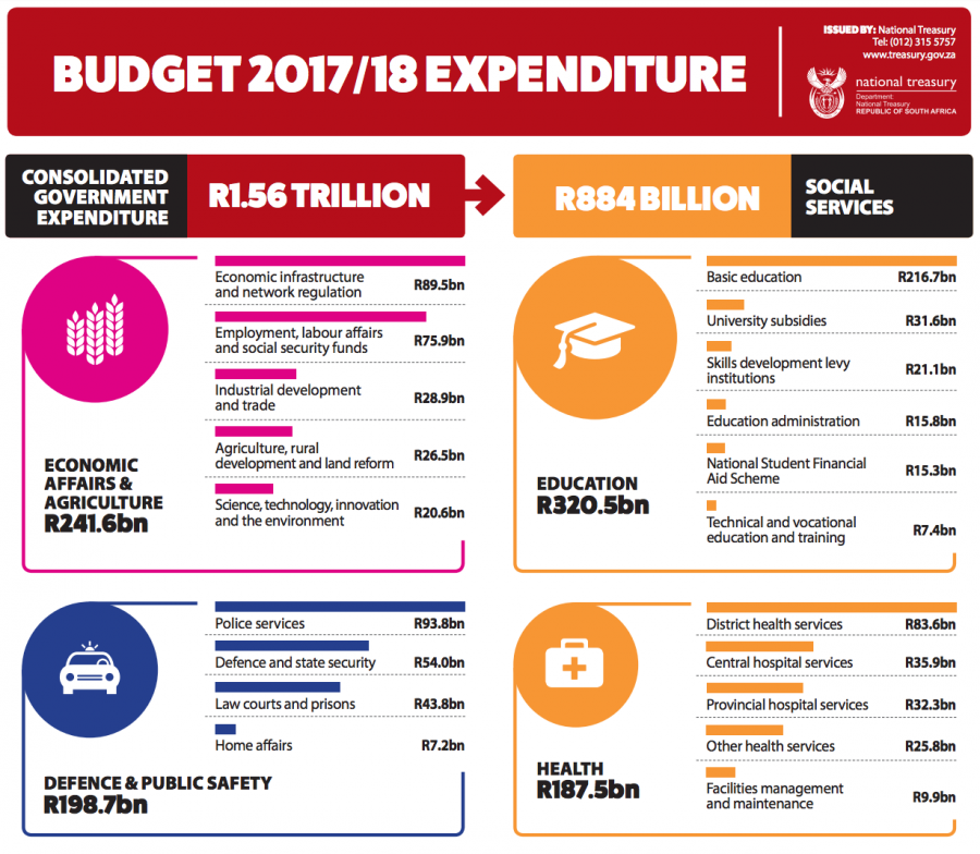 budget speech Delivered on 3 may 2016 on the second reading of the appropriation bill (no 1) 2016-17 by the honourable scott morrison mp, treasurer of the commonwealth of.