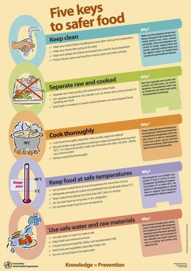 Food Basics Working Hours