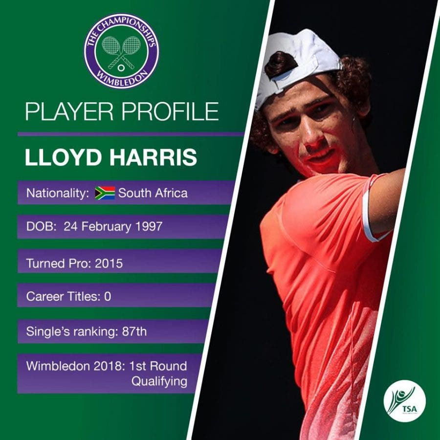 Wimbledon South Africa S Lloyd Harris Up Against Roger Federer Sapeople Your Worldwide South African Community