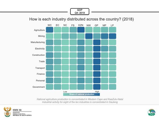 industries in south africa