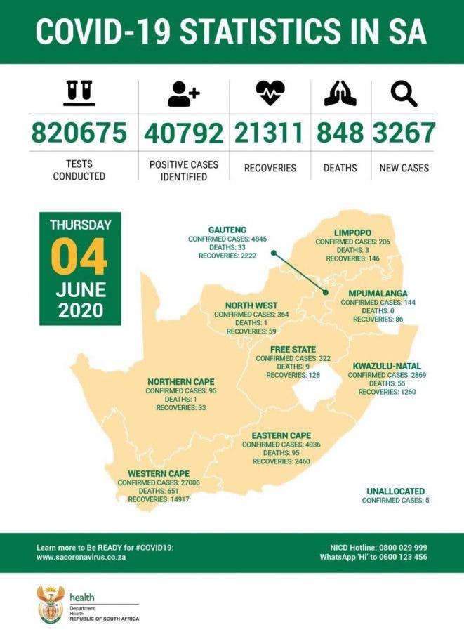 coronavirus stats covid 19 statistics south africa
