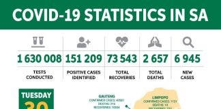 Covid-19 Statistics South Africa