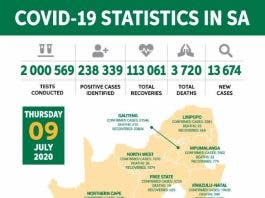 south africa covid-19 update