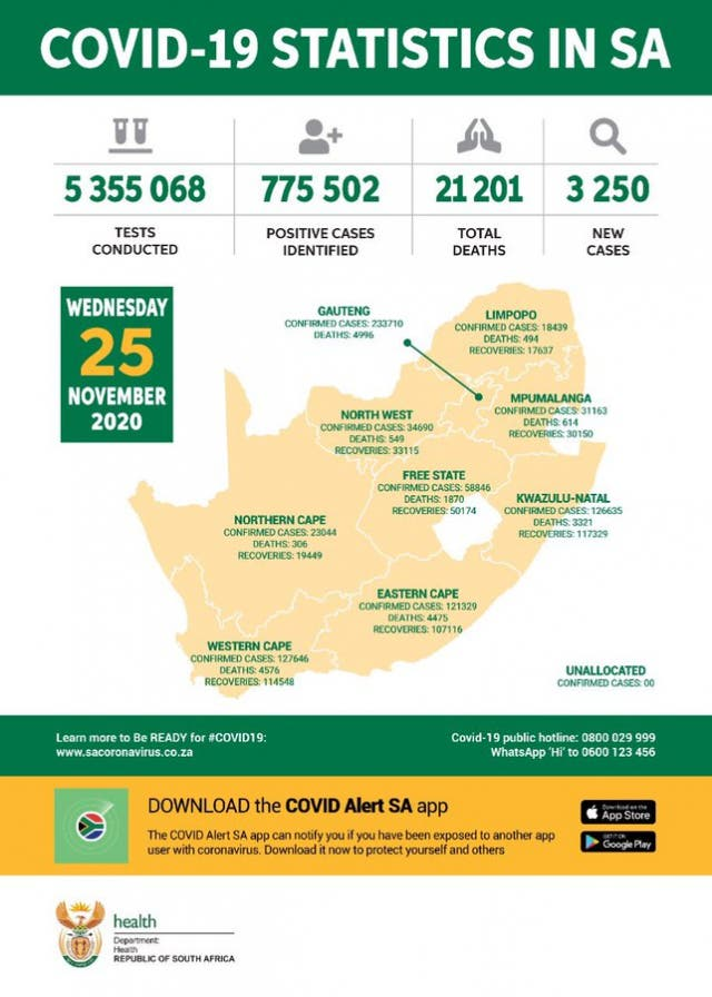 covid 19 stats south africa