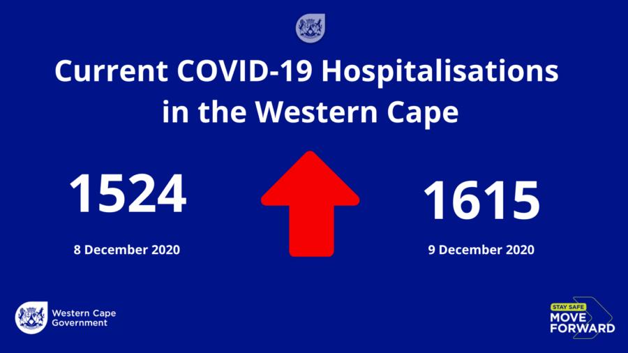 hospitalisations western cape