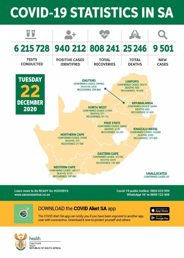 south african latest covid-19 stats