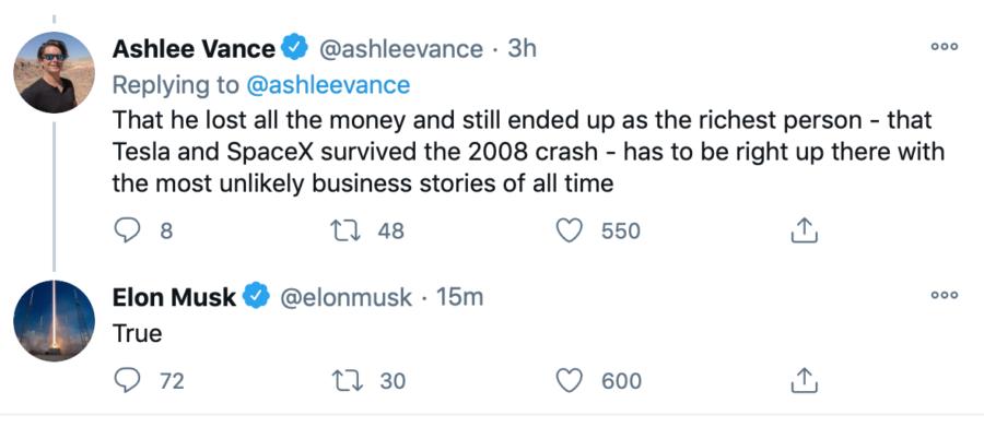 Elon Musk unlikely business success story