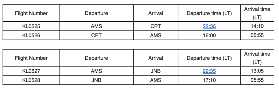 klm south africa schedule