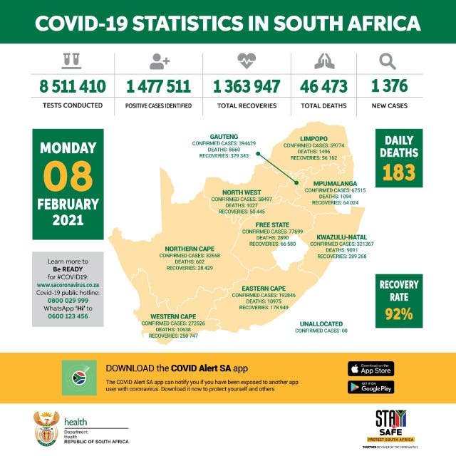 Covid-19 update stats South Africa