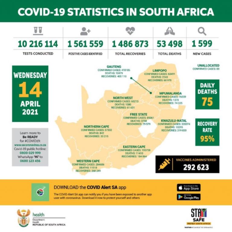 covid update South Africa