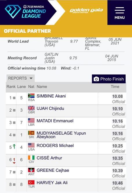Akani-Simbine-wins-Italy-100m-Diamond-League